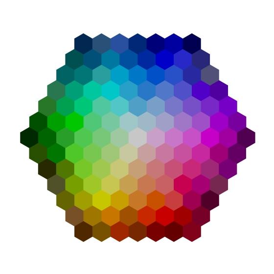 Skala kolorów